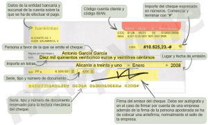 cheque_caracteristicas_emision